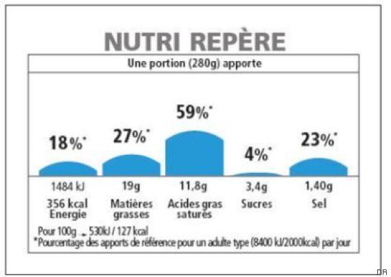 O-ETIQUETAGE-NUTRITIONNEL-